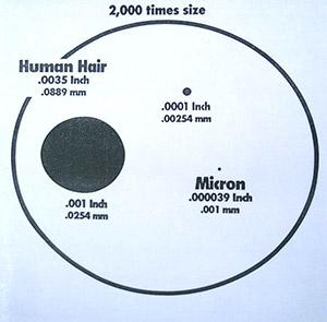 human hair compared in size to a 1 micron particle